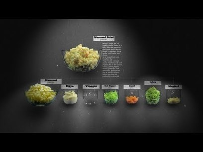 The science of macaroni salad: What's in a mixture? - Josh Kurz | Teaching science - esl learners | Scoop.it