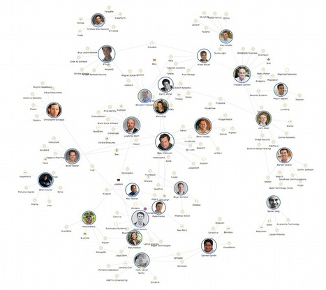 The 26 #VC s who sit on the most Tech IPO Pipeline Boards | #SNA #influence | Big Data Analysis | Scoop.it