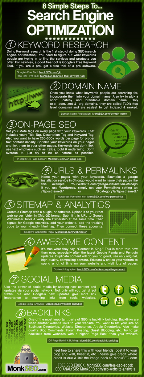 [INFOGRAPHIC] 8 Simple Steps To SEO   MonkSEO.com   SEO and social content   Scoop.it