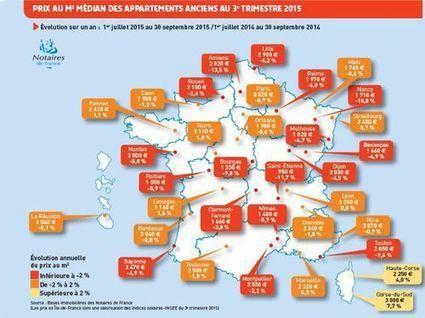 Immobilier ancien : Les vrais chiffres* - PAP.fr | Immobilier | Scoop.it