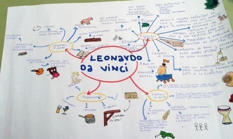 Vincire: un proyecto de gamificación en el aula | El Blog de Educación y TIC | Recursos TIC para las Ciencias Sociales | Scoop.it