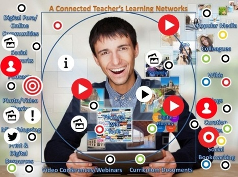 A Connected Teacher's Learning Networks by Anne | BHS Ed Tech | Scoop.it