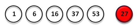 Powerball Results For Saturday The 13th Of September 2014 | Lottery News | Lottery News | Scoop.it