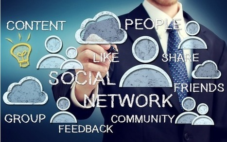 Develop Effective Branded Social Media Content in 5 Easy Steps | Marketing Tips | Scoop.it