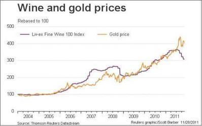 No Free Markets Anymore, Just Manipulations: Marc Faber - Ed Steer's Gold & Silver Daily   Gold and What Moves it.   Scoop.it