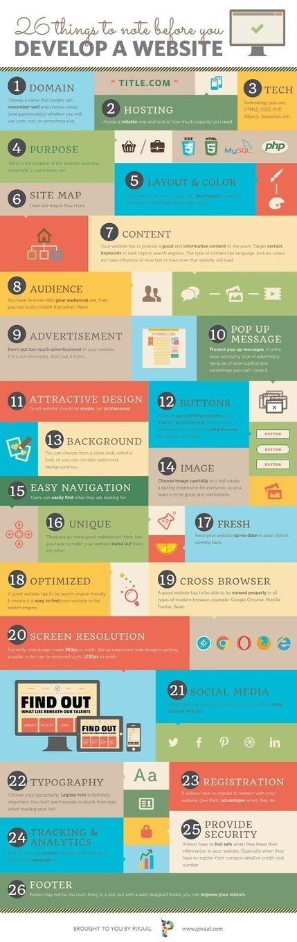 Infografica: 26 consigli per realizzare un sito web | INFOGRAFIE aggregatore di infografiche | Infografiche | Scoop.it