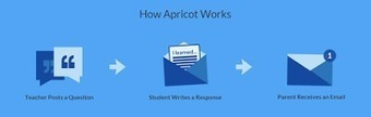 Free Technology for Teachers: Apricot - Create Writing Prompts for Students and Share Responses With Parents | Edtech PK-12 | Scoop.it