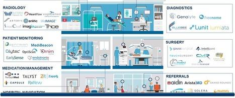 #Digital #Hospital: 80+ Companies Reinventing #Medicine In One Infographic | #Security #InfoSec #CyberSecurity #Sécurité #CyberSécurité #CyberDefence & #DevOps #DevSecOps | Scoop.it