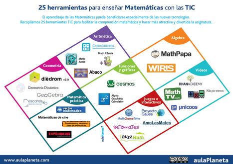 TIC Champagnat: 25 HERRAMIENTAS PARA ENSEÑAR MATEMÁTICAS CON LAS TIC | rrss | Scoop.it