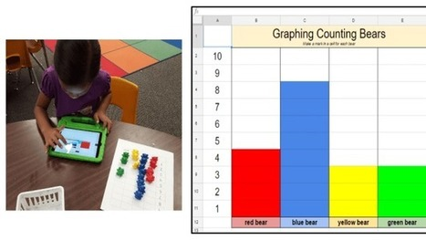 4 Year Olds Log into Google Classroom - by @alicekeeler | Flipping the classroom | Scoop.it