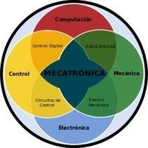 Ingeniería mecatrónica - Wikipedia, la enciclopedia libre   Mecatronica   Scoop.it