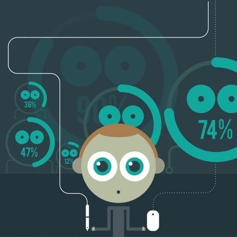 Infographic design tips for beginners, by Boris Benko | Visual Inspiration | Scoop.it