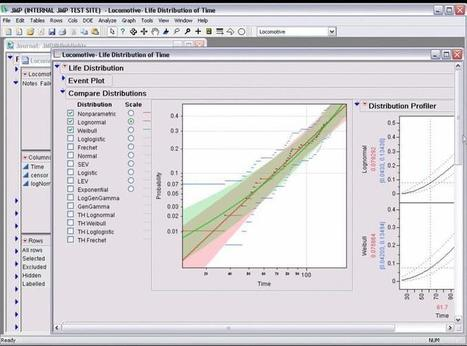 Top 10 Graphical User Interfaces in StatisticalSoftware | startup | Scoop.it