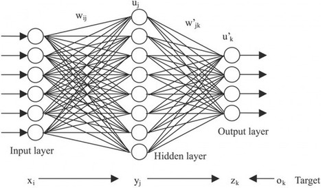 Artificial neural networks are changing the world. What are they? | ExtremeTech | leapmind | Scoop.it