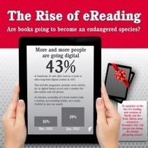 The Rise of eReading (Infographic) | Litteris | Scoop.it