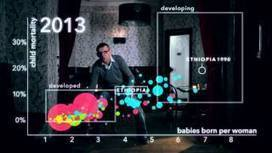 """In Under Three Minutes, Hans Rosling Visualizes the Incredible Progress of the """"Developing World"""" 
