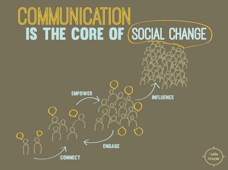 Strategic advocacy communication is key to my journey! | Nonprofit marketing communications | Scoop.it