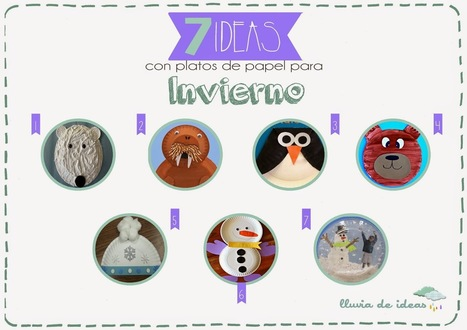 LLUVIA DE IDEAS | T+ de educación | Scoop.it