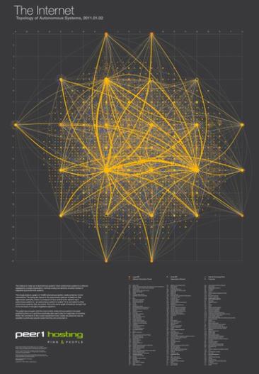 REGARDS SUR LE NUMERIQUE   Internet, réseau des réseaux   Outils et  innovations pour mieux trouver, gérer et diffuser l'information   Scoop.it