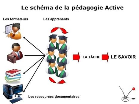Quels sont les critères de la méthode active? | Coopération, libre et innovation sociale ouverte | Scoop.it