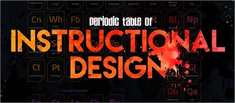 Infographic: The Periodic Table of Instructional Design - eLearning Brothers | eLearning Tips | Scoop.it
