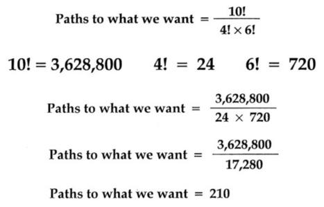 Probability Using Factorials | Functional Skills | Scoop.it