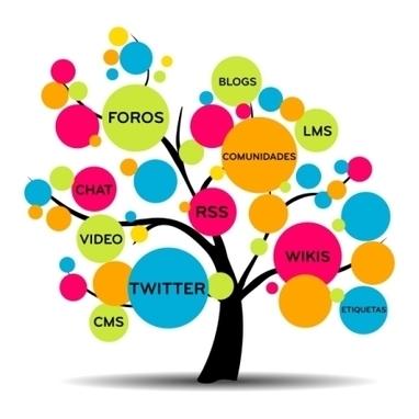 Ecosistemas de Aprendizaje | Educación Expandida y Aumentada | Scoop.it