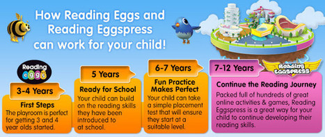 Learn To Read With | ABC Reading Eggs | UDL & ICT in education | Scoop.it