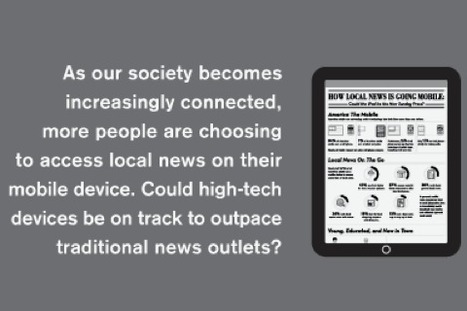 Will iPad & Tablets Be Our Sunday Paper? | Brand & Content Curation | Scoop.it