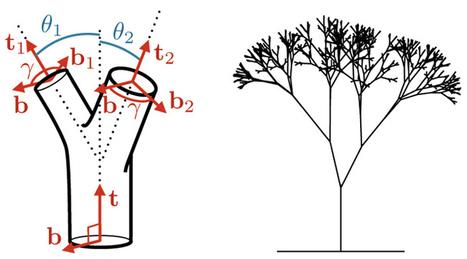 » Leonardo's Formula Explains Why Trees Don't Splinter | AnnBot | Scoop.it