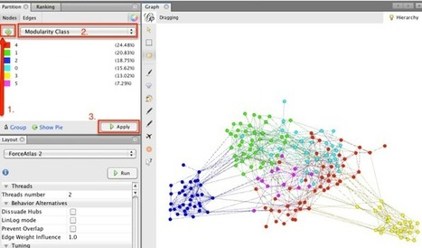 """""""Drug Deal"""" Network Analysis with Gephi(Tutorial) 