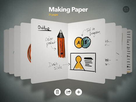 Paper by FiftyThree Review | Mac|Life | EDUcational Chatter | Scoop.it
