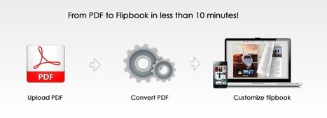 iBrochure: converti i tuoi PDF e crea riviste multimediali | Come Creare Una Rivista Digitale Online | Scoop.it
