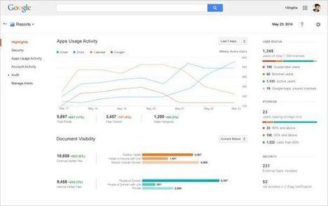 Google añade la sección Informes en Google Apps | Herramientas digitales | Scoop.it