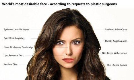 Is this the world's most desirable female face? | Kickin' Kickers | Scoop.it
