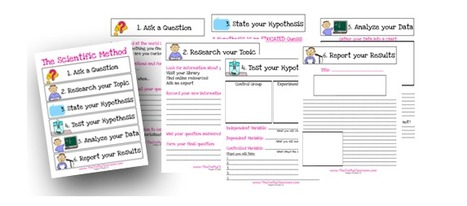 Free Scientific Method Printables for Elementary Students | Science Project | Scoop.it