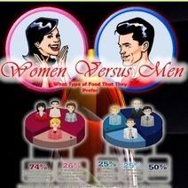 Women Versus Men in Eating | Food & chefs | Scoop.it