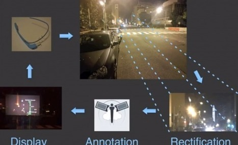 Google Glass augmented reality demo birthed in open-source library OpenGlass | Augmented Reality & VR Tools and News | Scoop.it
