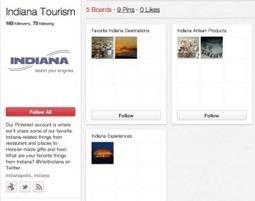 Social Media Marketing: Beyond Facebook and Twitter   The Marketing Zen Group   Social Media Profiles   Scoop.it