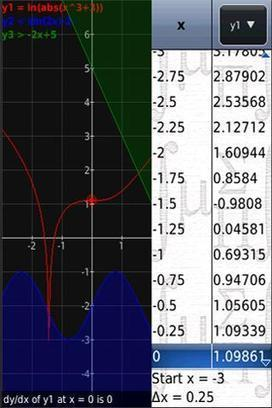 Graphing Calculator MathPac v8.2 | 21st century studying | Scoop.it