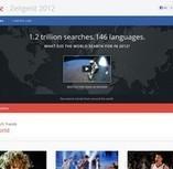 ZeitGeist. L'année 2012 vue par Google. | Les outils du Web 2.0 | Scoop.it