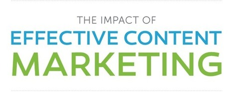 How Effective is Your Content Marketing? [Infographic] - Business 2 Community | content marketing | Scoop.it