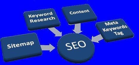 important seo tips | Business Marketing | SEO Blog | seo expert | Scoop.it