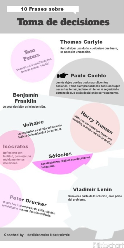 10 Frases célebres sobre Toma de decisiones #infografia #infographic #citas #quotes | Toma de decisiones en la empresa | Scoop.it