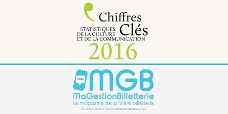 [Etude] Chiffres clés de la Culture 2016 – La France est un territoire culturel – MGB | BIB on WEB | Scoop.it