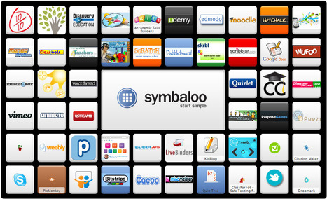 Symbaloo   K12 Blended Learning   Scoop.it