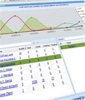 EnterpriseLead.com Launches New Lead Management Platform 2.0 | lead management system | Scoop.it