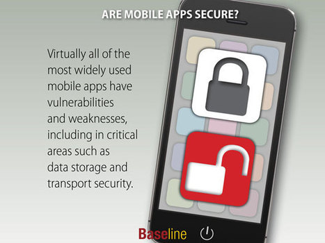 Are Mobile Apps Secure? | digitalNow | Scoop.it