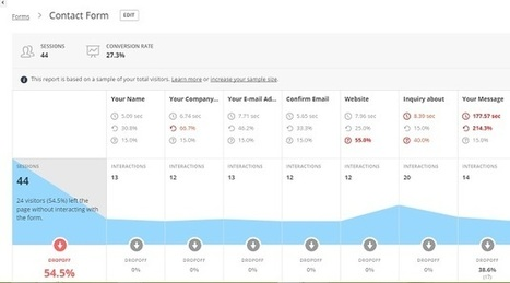 Event Tracking in Google Tag Manager V2 - Complete Guide | Google Tag Manager & Universal Analytics | Scoop.it
