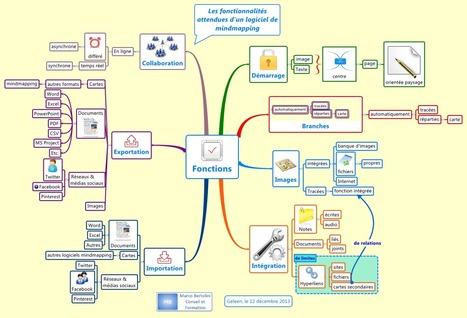 Qu'est-ce qu'un logiciel de mindmapping ? | Outils sympas et utiles pour collaborer, chercher, partager... sur le web | Scoop.it